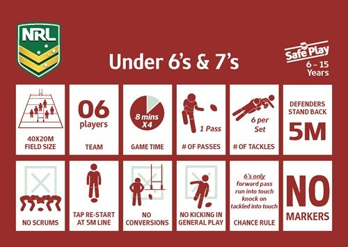 Under 6 & 7s Stage Rules