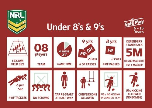 Under 8 & 9 Stage Rules