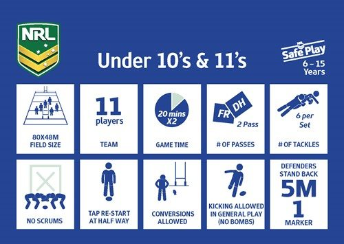 Under 10s & 11s Stage Rules